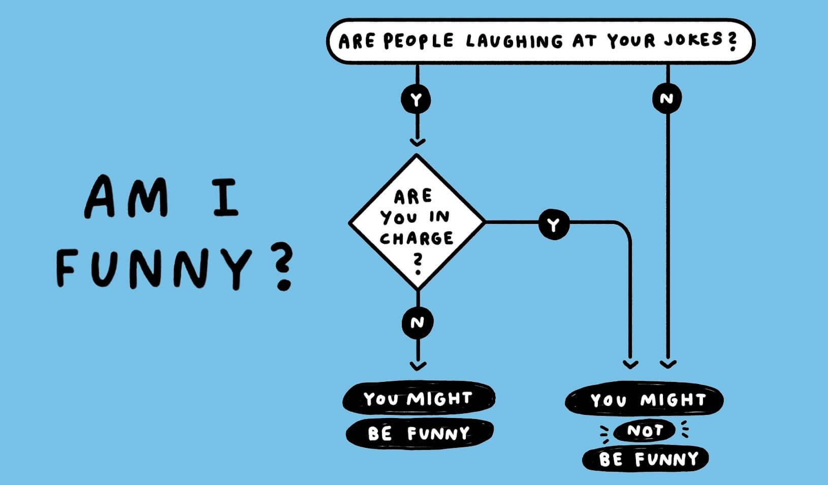 humor-amifunny-1630